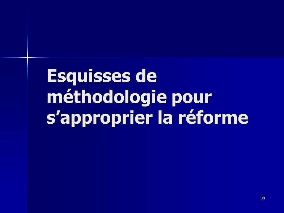 38 Esquisses de méthodologie pour sapproprier la réforme