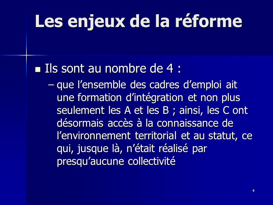 5 Les enjeux de la réforme –décourter singulièrement la formation dintégration pour les A et B au profit dune formation tout au long de la vie.