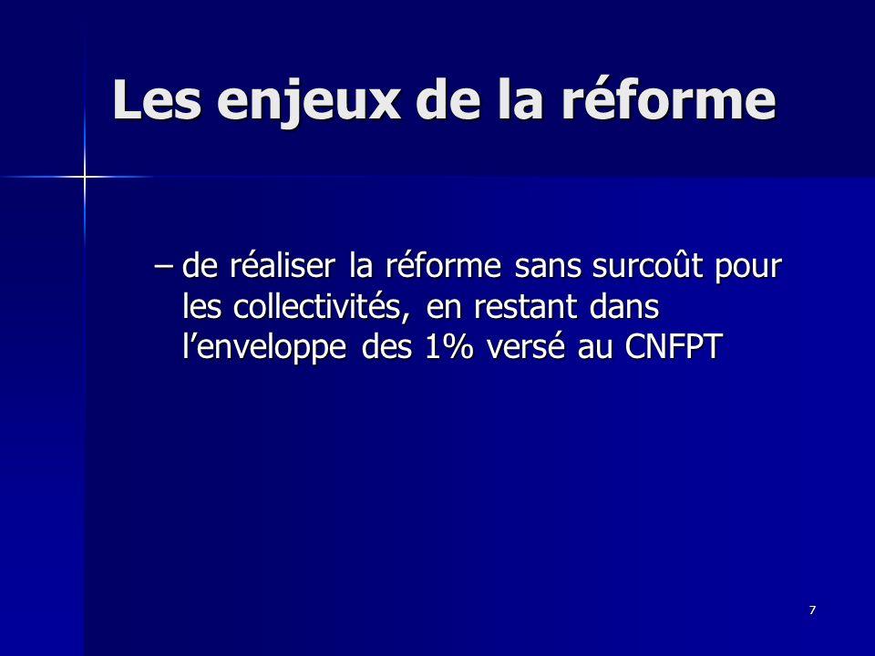 7 Les enjeux de la réforme –de réaliser la réforme sans surcoût pour les collectivités, en restant dans lenveloppe des 1% versé au CNFPT