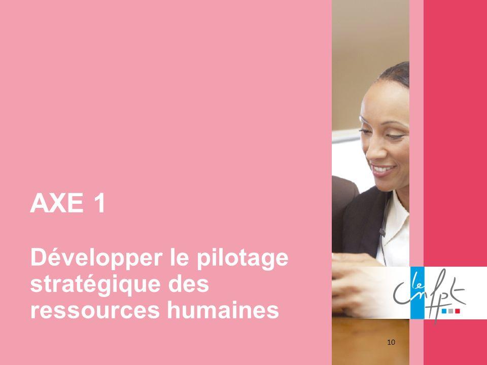 10 AXE 1 Développer le pilotage stratégique des ressources humaines