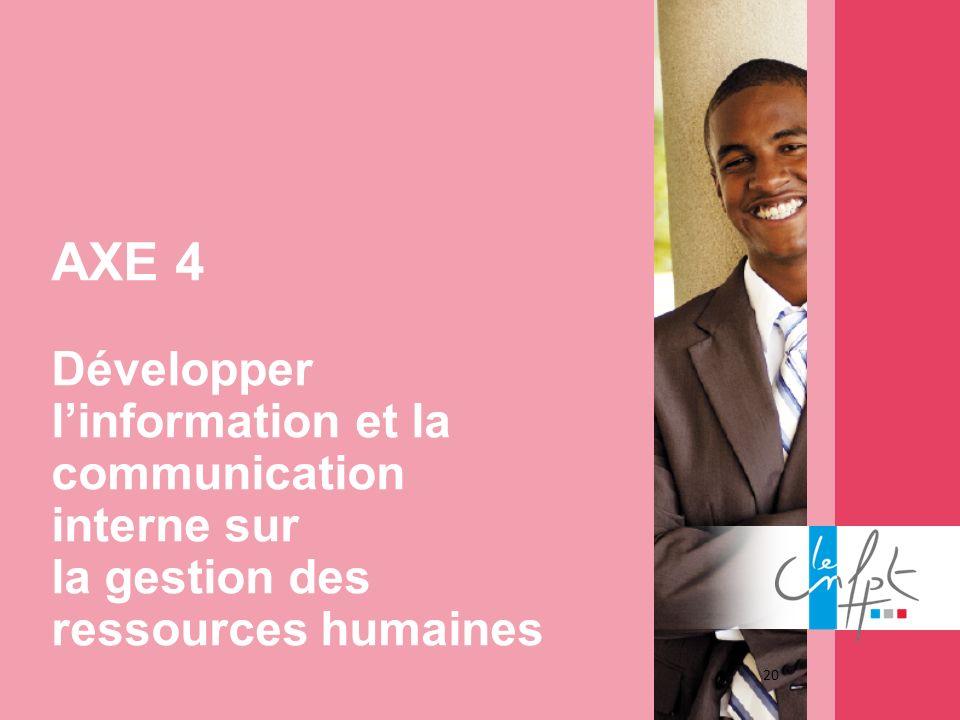20 AXE 4 Développer linformation et la communication interne sur la gestion des ressources humaines