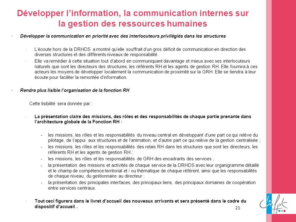 21 Développer linformation, la communication internes sur la gestion des ressources humaines Développer la communication en priorité avec des interloc