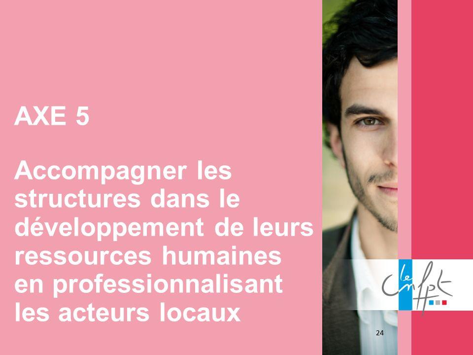 24 AXE 5 Accompagner les structures dans le développement de leurs ressources humaines en professionnalisant les acteurs locaux