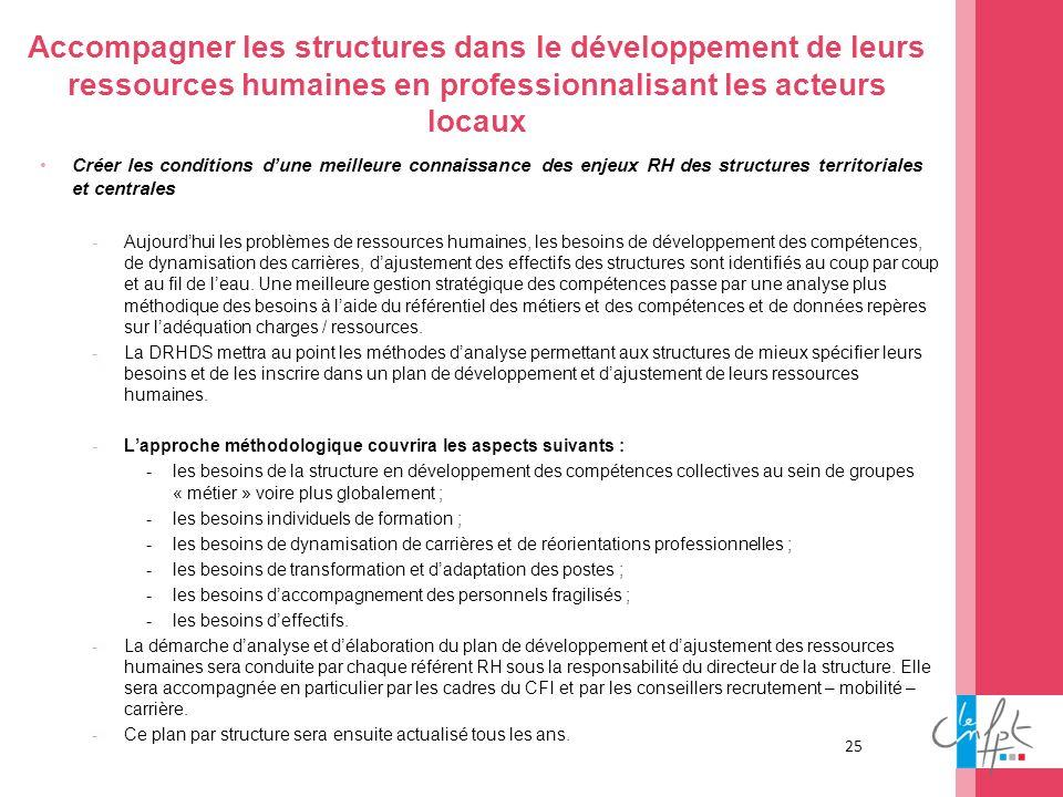 25 Accompagner les structures dans le développement de leurs ressources humaines en professionnalisant les acteurs locaux Créer les conditions dune me