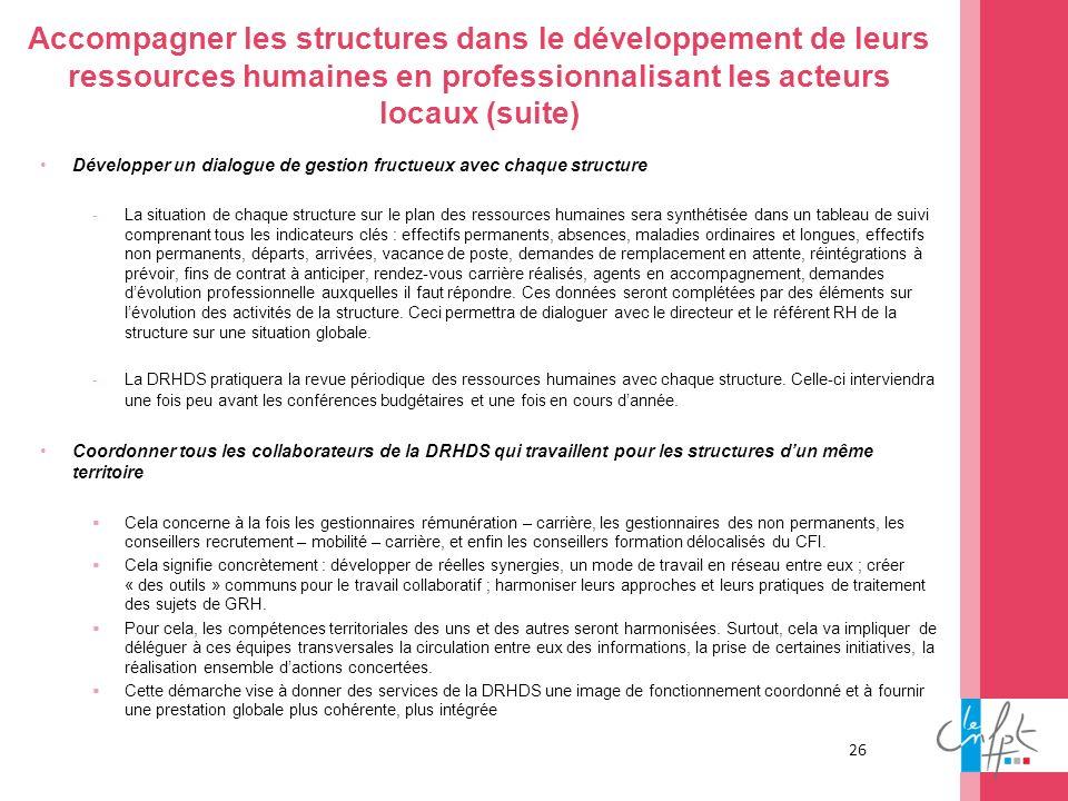 26 Accompagner les structures dans le développement de leurs ressources humaines en professionnalisant les acteurs locaux (suite) Développer un dialog