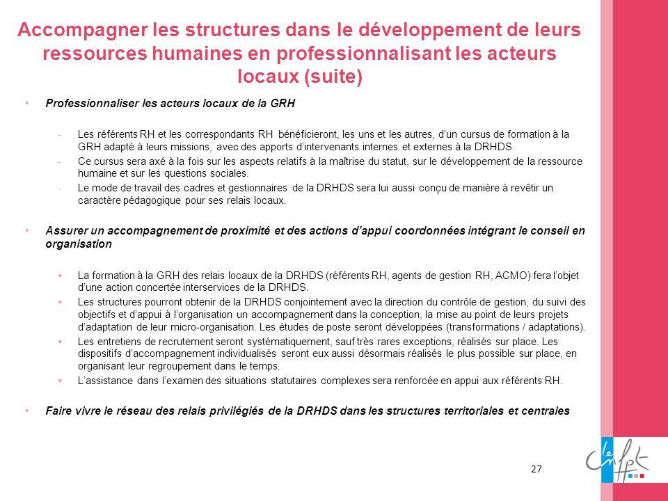 27 Accompagner les structures dans le développement de leurs ressources humaines en professionnalisant les acteurs locaux (suite) Professionnaliser le