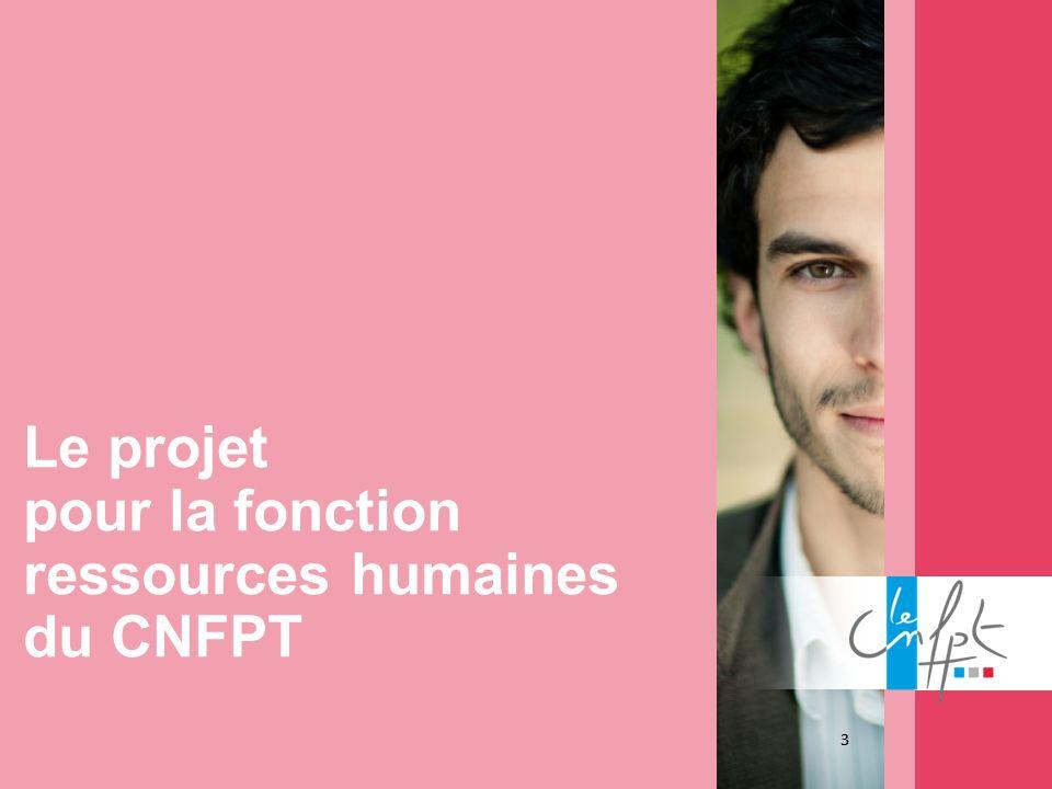 33 Le projet pour la fonction ressources humaines du CNFPT