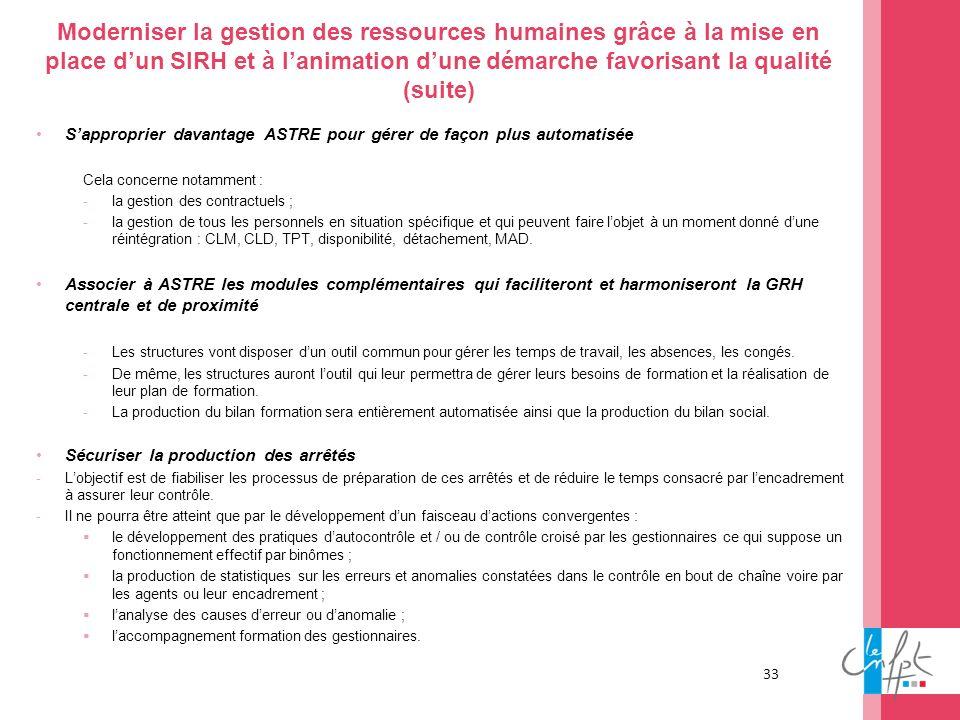 33 Moderniser la gestion des ressources humaines grâce à la mise en place dun SIRH et à lanimation dune démarche favorisant la qualité (suite) Sapprop