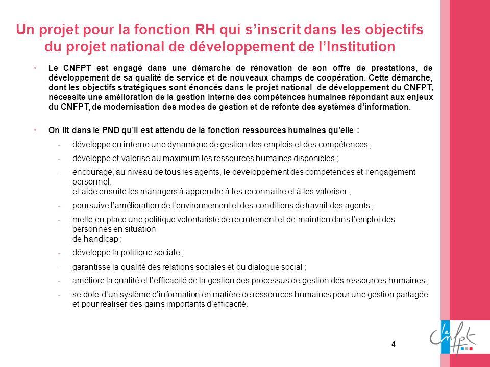 4 4 Un projet pour la fonction RH qui sinscrit dans les objectifs du projet national de développement de lInstitution Le CNFPT est engagé dans une dém