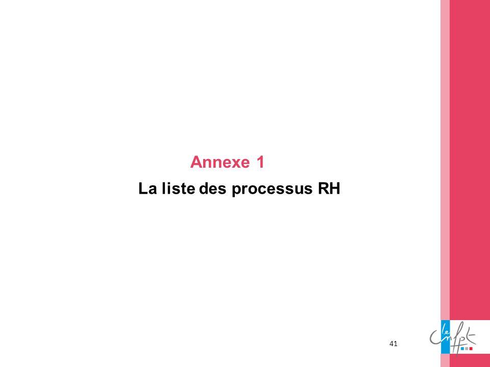 41 Annexe 1 La liste des processus RH