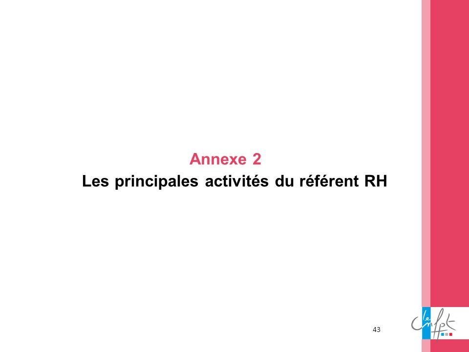 43 Annexe 2 Les principales activités du référent RH