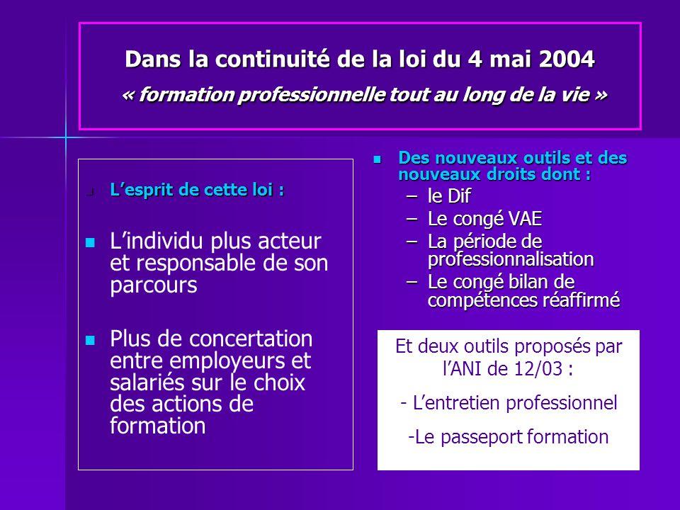 Le passeport formation selon lANI Définition Document récapitulatif des connaissances, compétences et aptitudes professionnelles d un salarié, qui doit aider à la réflexion sur des évolutions professionnelles.