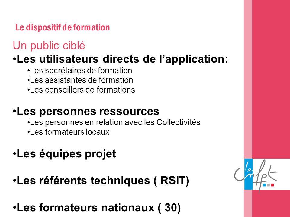 07/01/2014 Les chefs de projets dématérialisation Et les équipes projet Septembre Equipe de formateurs Nat.