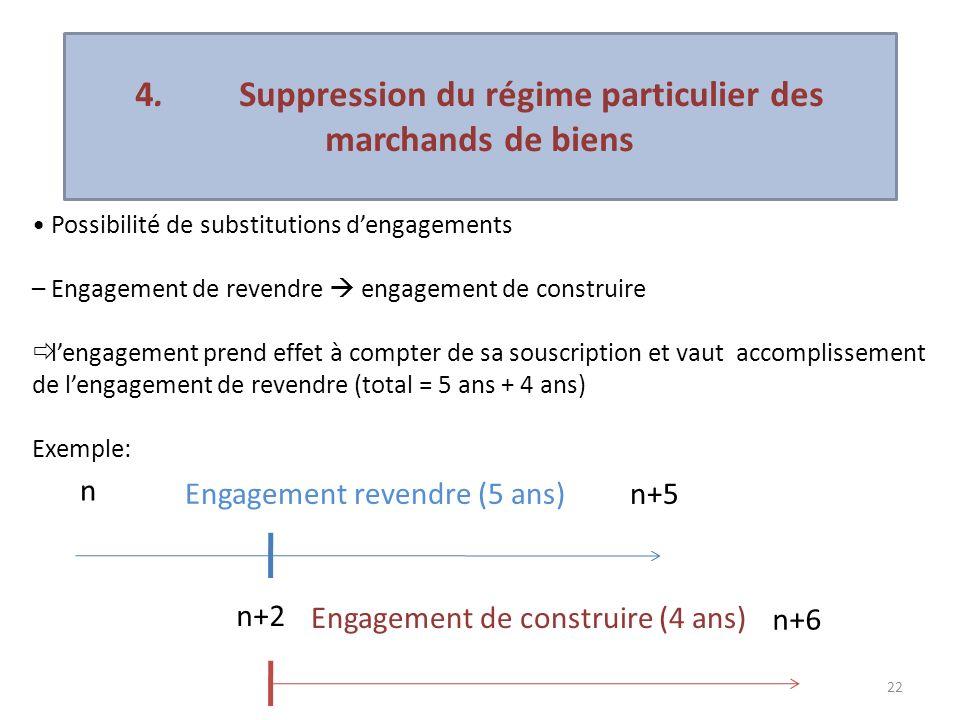 22 Possibilité de substitutions dengagements – Engagement de revendre engagement de construire lengagement prend effet à compter de sa souscription et