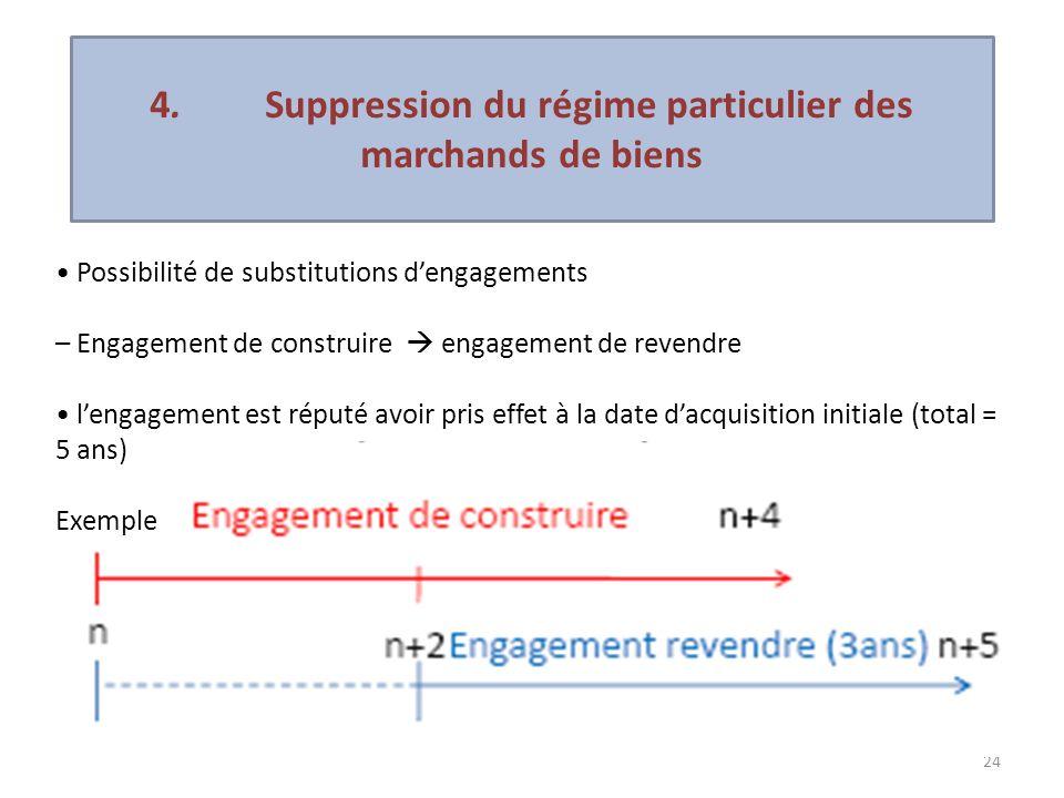 24 Possibilité de substitutions dengagements – Engagement de construire engagement de revendre lengagement est réputé avoir pris effet à la date dacqu