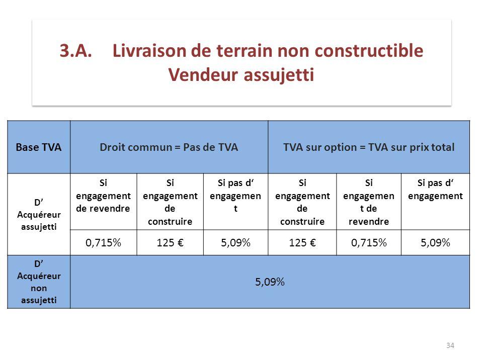 34 3.A. Livraison de terrain non constructible Vendeur assujetti 3.A. Livraison de terrain non constructible Vendeur assujetti Base TVADroit commun =