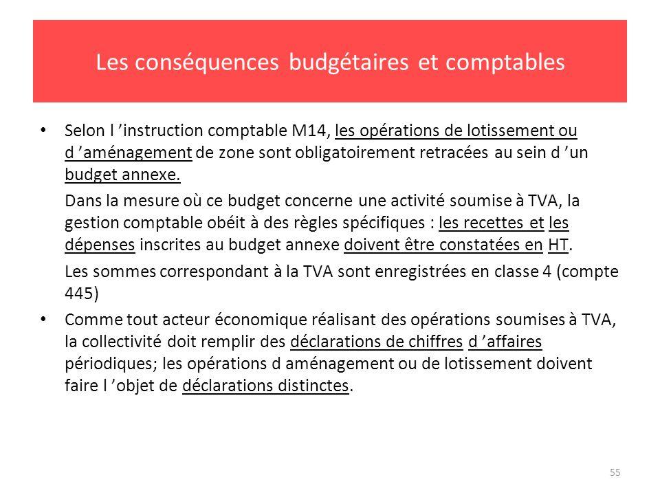 55 Les conséquences budgétaires et comptables Selon l instruction comptable M14, les opérations de lotissement ou d aménagement de zone sont obligatoi