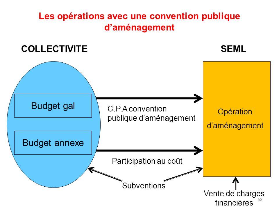 58 Les opérations avec une convention publique daménagement COLLECTIVITESEML Budget gal Budget annexe Opération daménagement C.P.A convention publique