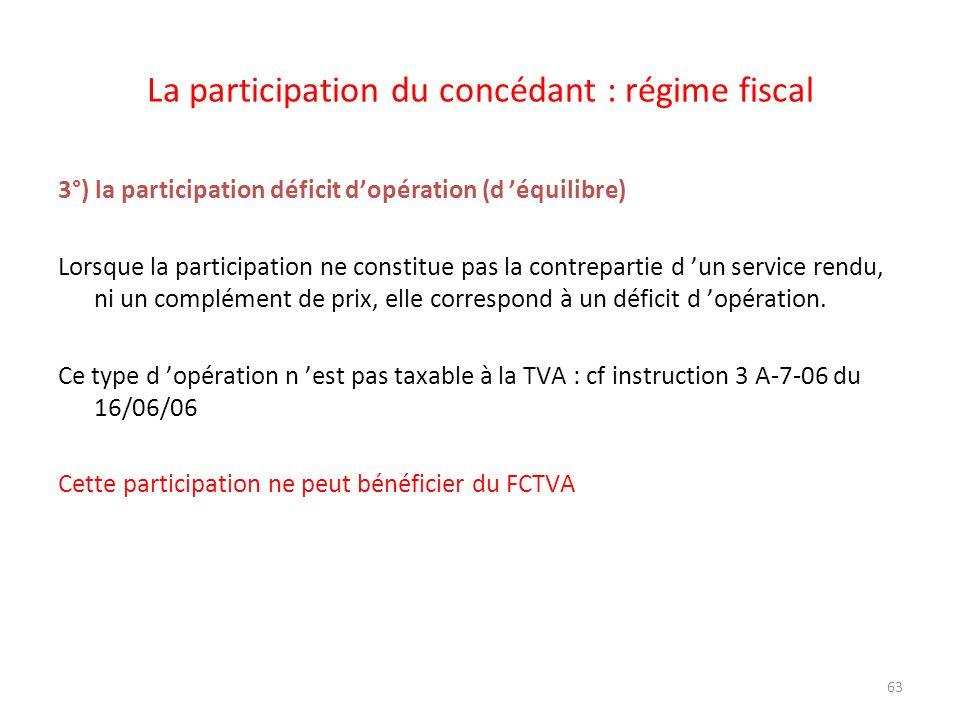 63 La participation du concédant : régime fiscal 3°) la participation déficit dopération (d équilibre) Lorsque la participation ne constitue pas la co