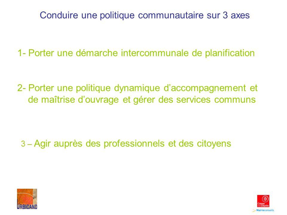 Conduire une politique communautaire sur 3 axes 1- Porter une démarche intercommunale de planification 2- Porter une politique dynamique daccompagnement et de maîtrise douvrage et gérer des services communs 3 – Agir auprès des professionnels et des citoyens