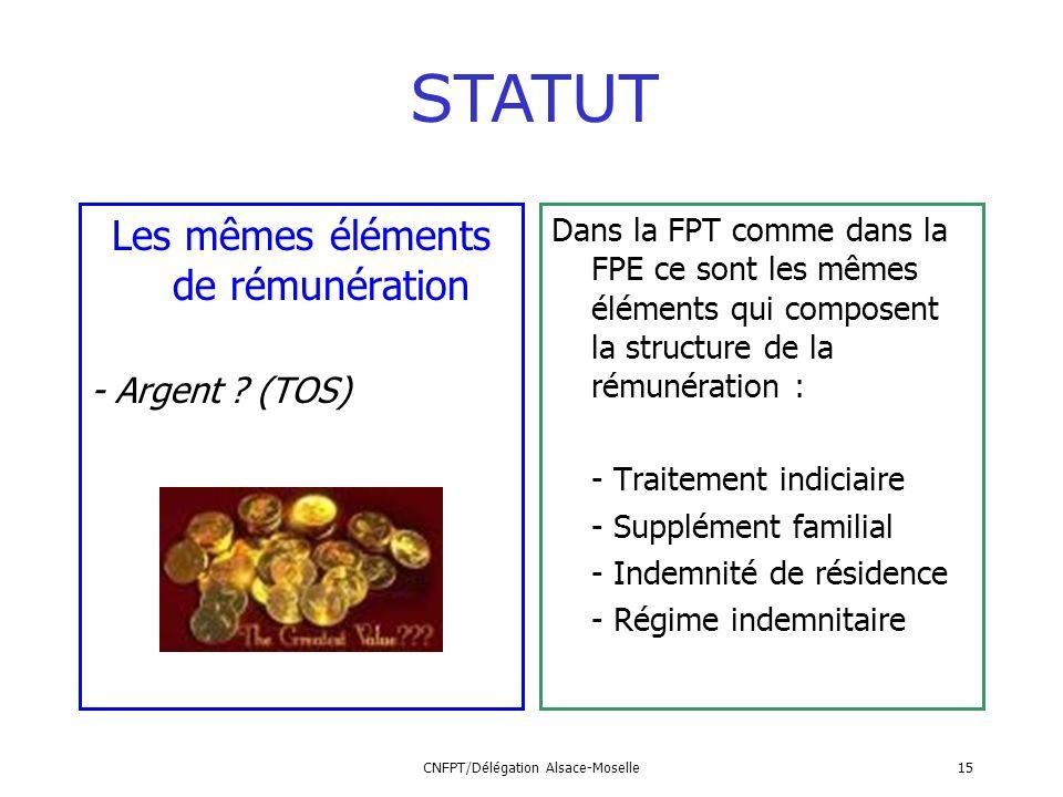 CNFPT/Délégation Alsace-Moselle15 Les mêmes éléments de rémunération - Argent ? (TOS) STATUT Dans la FPT comme dans la FPE ce sont les mêmes éléments