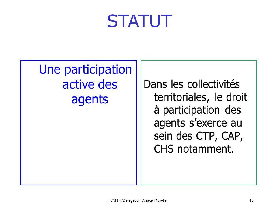 CNFPT/Délégation Alsace-Moselle16 Une participation active des agents STATUT Dans les collectivités territoriales, le droit à participation des agents