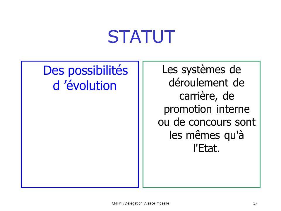 CNFPT/Délégation Alsace-Moselle17 Des possibilités d évolution STATUT Les systèmes de déroulement de carrière, de promotion interne ou de concours son