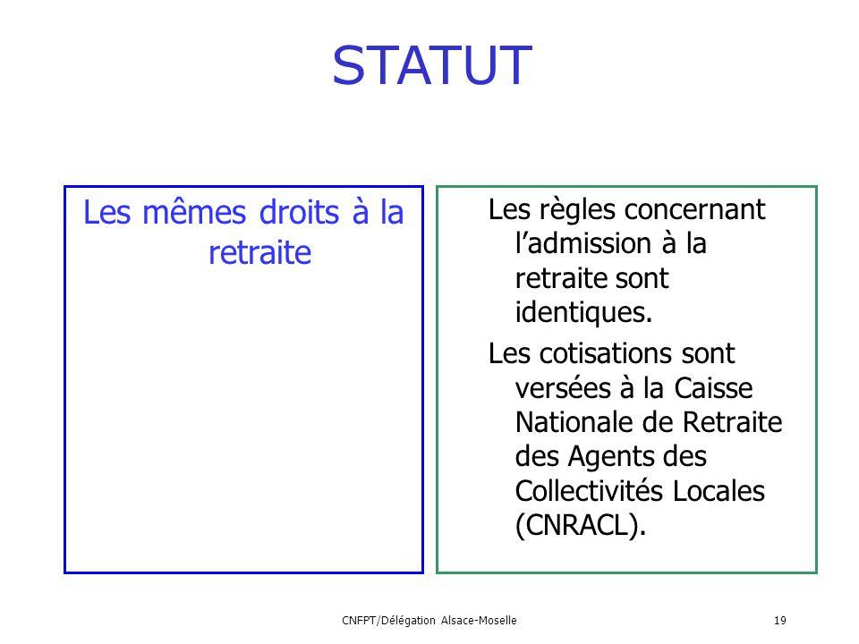 CNFPT/Délégation Alsace-Moselle19 Les mêmes droits à la retraite STATUT Les règles concernant ladmission à la retraite sont identiques. Les cotisation