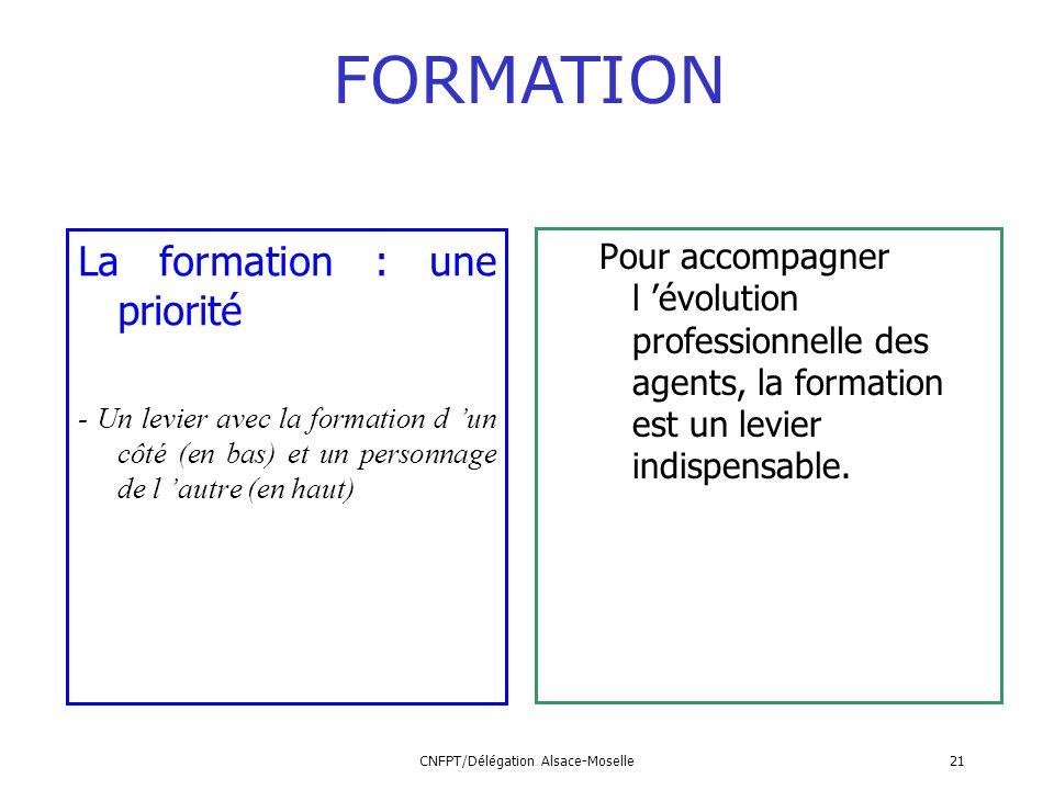 CNFPT/Délégation Alsace-Moselle21 FORMATION Pour accompagner l évolution professionnelle des agents, la formation est un levier indispensable. La form