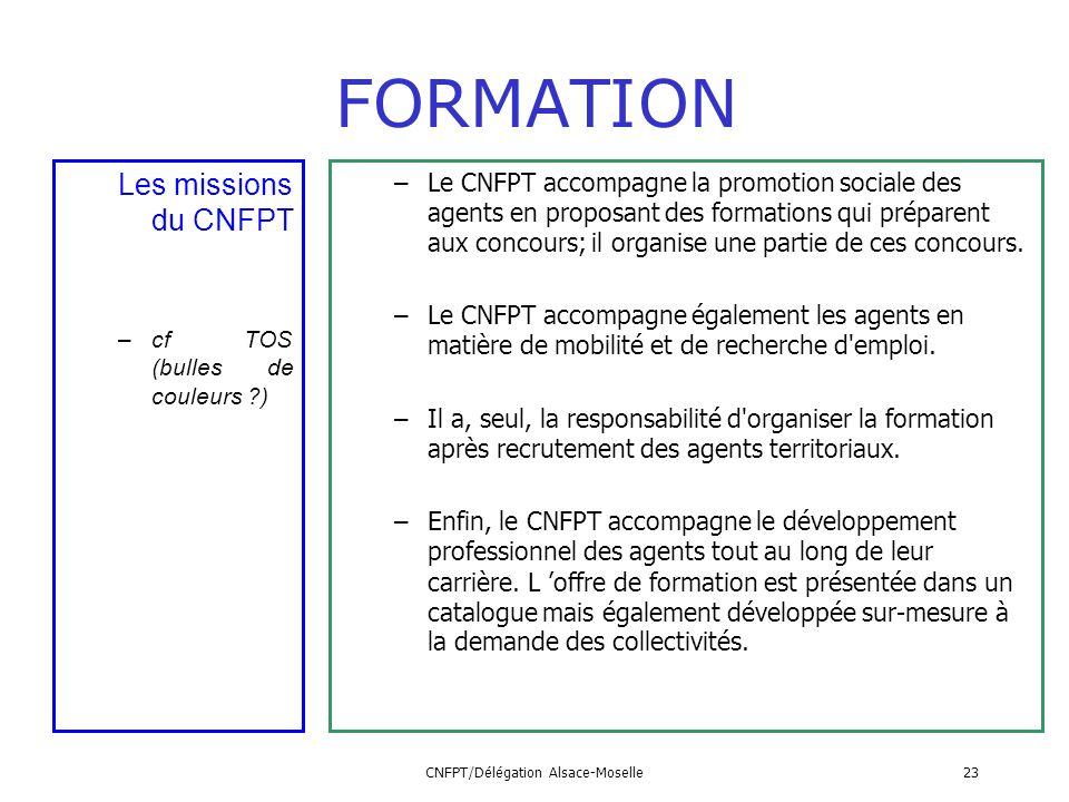 CNFPT/Délégation Alsace-Moselle23 FORMATION Les missions du CNFPT –cf TOS (bulles de couleurs ?) –Le CNFPT accompagne la promotion sociale des agents