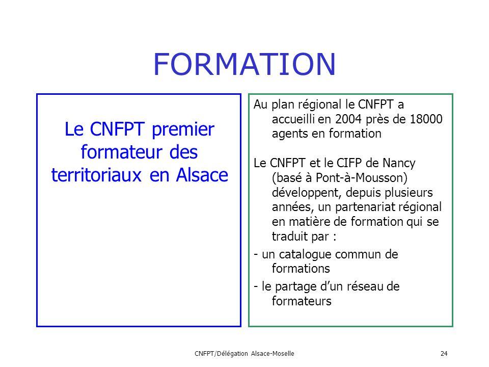 CNFPT/Délégation Alsace-Moselle24 FORMATION Au plan régional le CNFPT a accueilli en 2004 près de 18000 agents en formation Le CNFPT et le CIFP de Nan