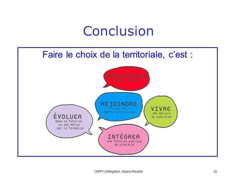 CNFPT/Délégation Alsace-Moselle26 Conclusion Faire le choix de la territoriale, cest :