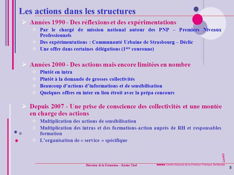 Direction de la Formation – Karine Tirel 8 8 Les actions dans les structures Années 1990 - Des réflexions et des expérimentations Par le chargé de mis