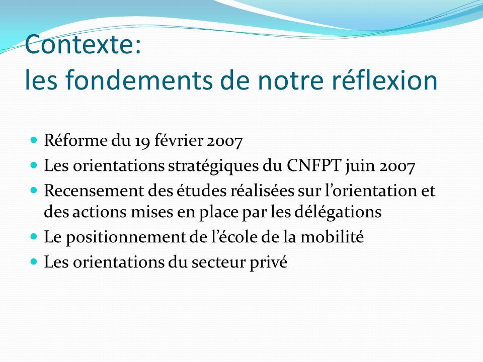 Contexte: les fondements de notre réflexion Réforme du 19 février 2007 Les orientations stratégiques du CNFPT juin 2007 Recensement des études réalisé