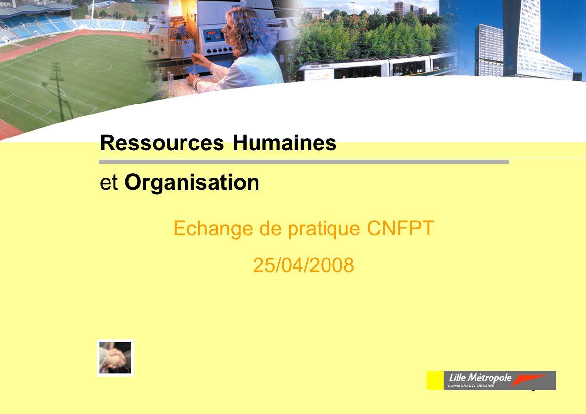 1 Ressources Humaines Echange de pratique CNFPT 25/04/2008 et Organisation