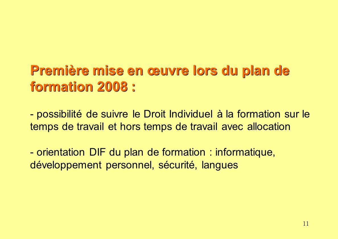 11 Première mise en œuvre lors du plan de formation 2008 : - possibilité de suivre le Droit Individuel à la formation sur le temps de travail et hors