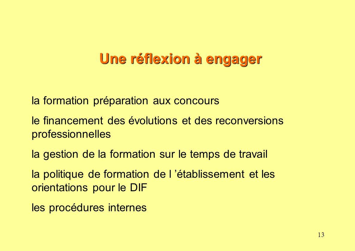 13 Une réflexion à engager la formation préparation aux concours le financement des évolutions et des reconversions professionnelles la gestion de la