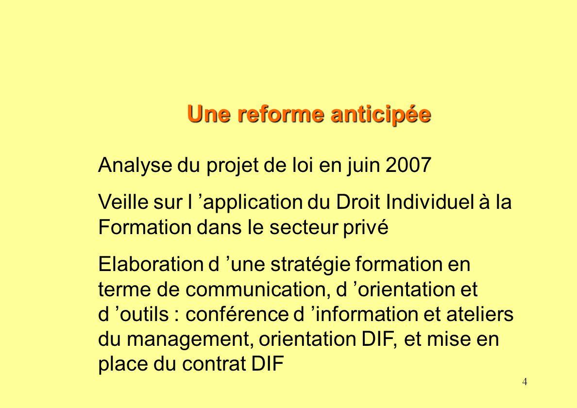 4 Une reforme anticipée Analyse du projet de loi en juin 2007 Veille sur l application du Droit Individuel à la Formation dans le secteur privé Elabor