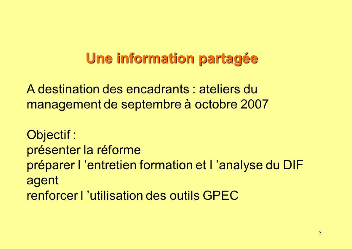 5 Une information partagée A destination des encadrants : ateliers du management de septembre à octobre 2007 Objectif : présenter la réforme préparer