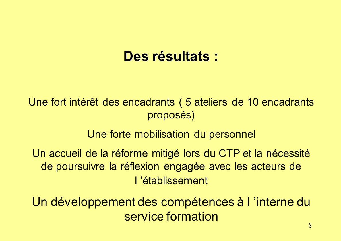 8 Des résultats : Une fort intérêt des encadrants ( 5 ateliers de 10 encadrants proposés) Une forte mobilisation du personnel Un accueil de la réforme