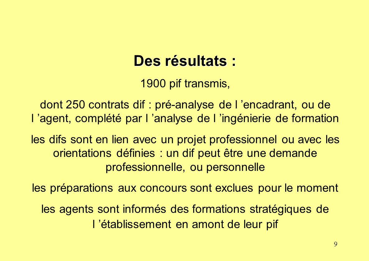 9 Des résultats : 1900 pif transmis, dont 250 contrats dif : pré-analyse de l encadrant, ou de l agent, complété par l analyse de l ingénierie de form