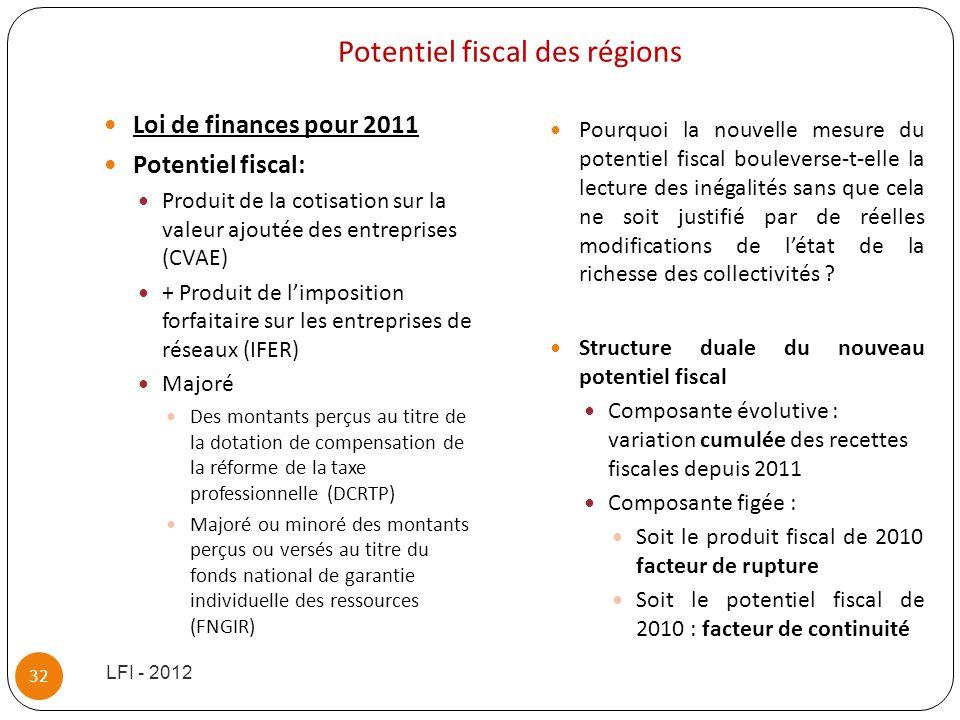 Potentiel fiscal des régions Loi de finances pour 2011 Potentiel fiscal: Produit de la cotisation sur la valeur ajoutée des entreprises (CVAE) + Produ