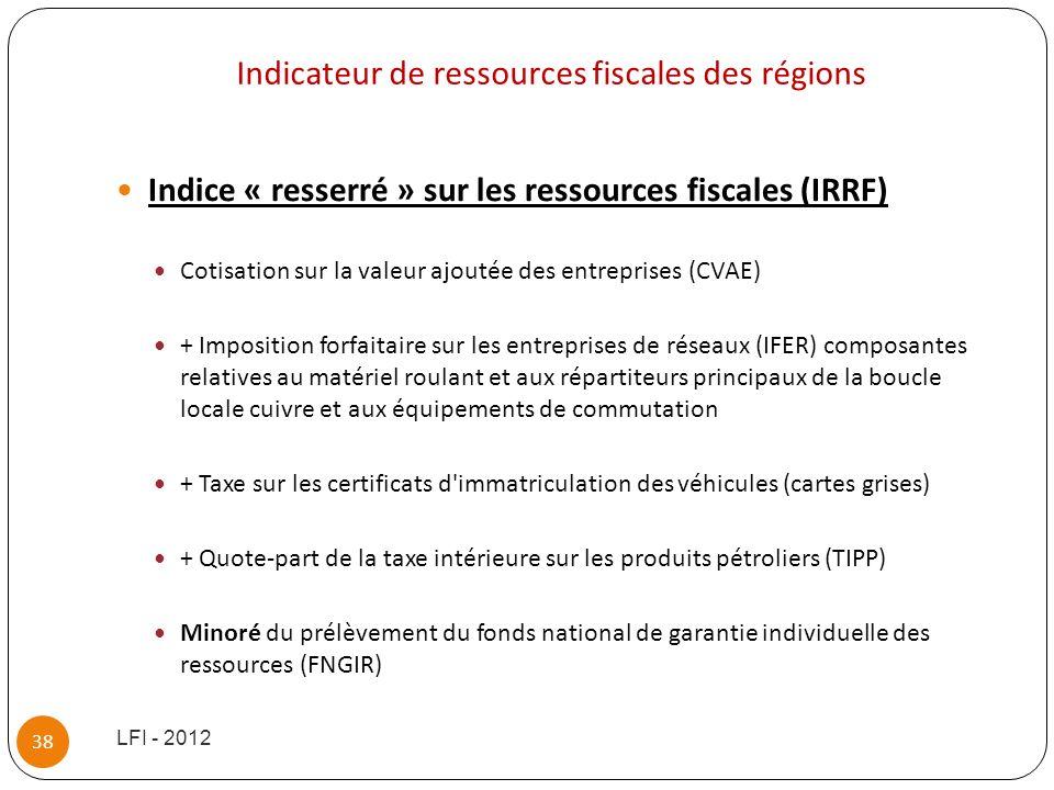 Indicateur de ressources fiscales des régions Indice « resserré » sur les ressources fiscales (IRRF) Cotisation sur la valeur ajoutée des entreprises