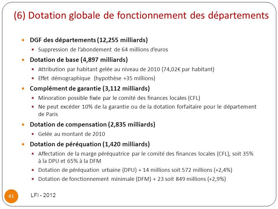 (6) Dotation globale de fonctionnement des départements DGF des départements (12,255 milliards) Suppression de labondement de 64 millions deuros Dotat