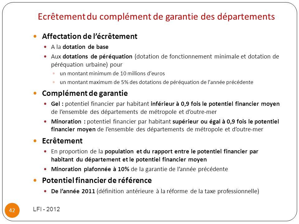Ecrêtement du complément de garantie des départements Affectation de lécrêtement A la dotation de base Aux dotations de péréquation (dotation de fonct