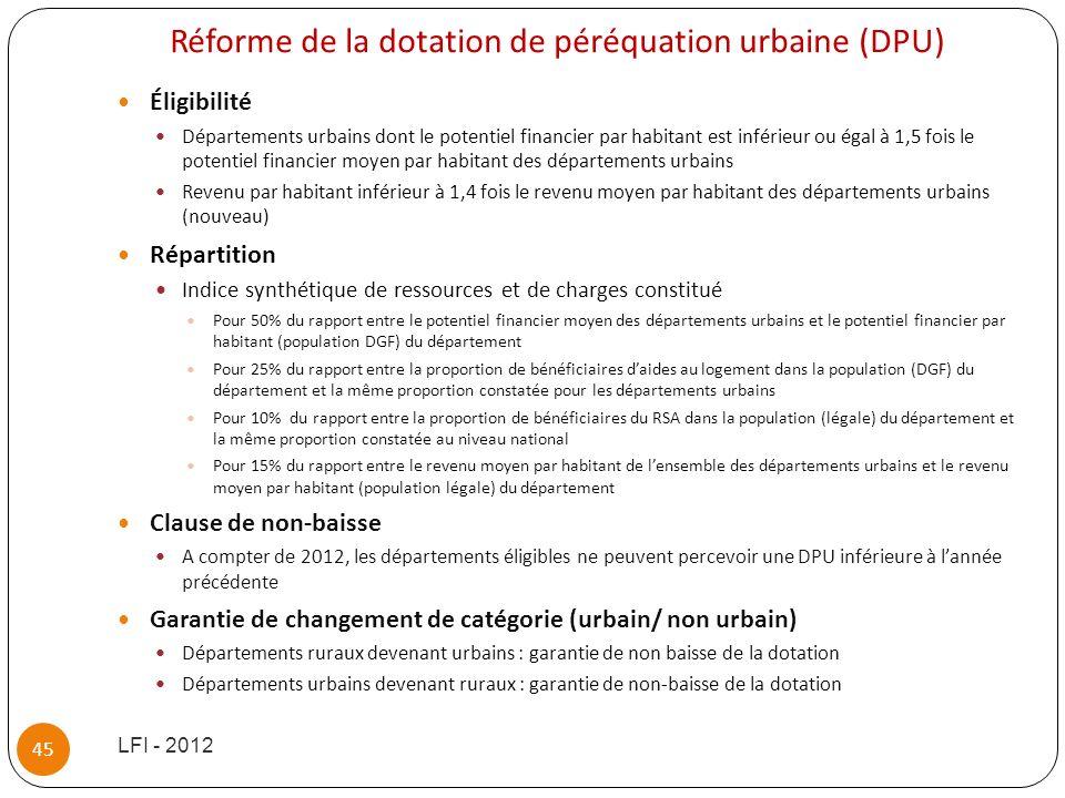 Réforme de la dotation de péréquation urbaine (DPU) Éligibilité Départements urbains dont le potentiel financier par habitant est inférieur ou égal à