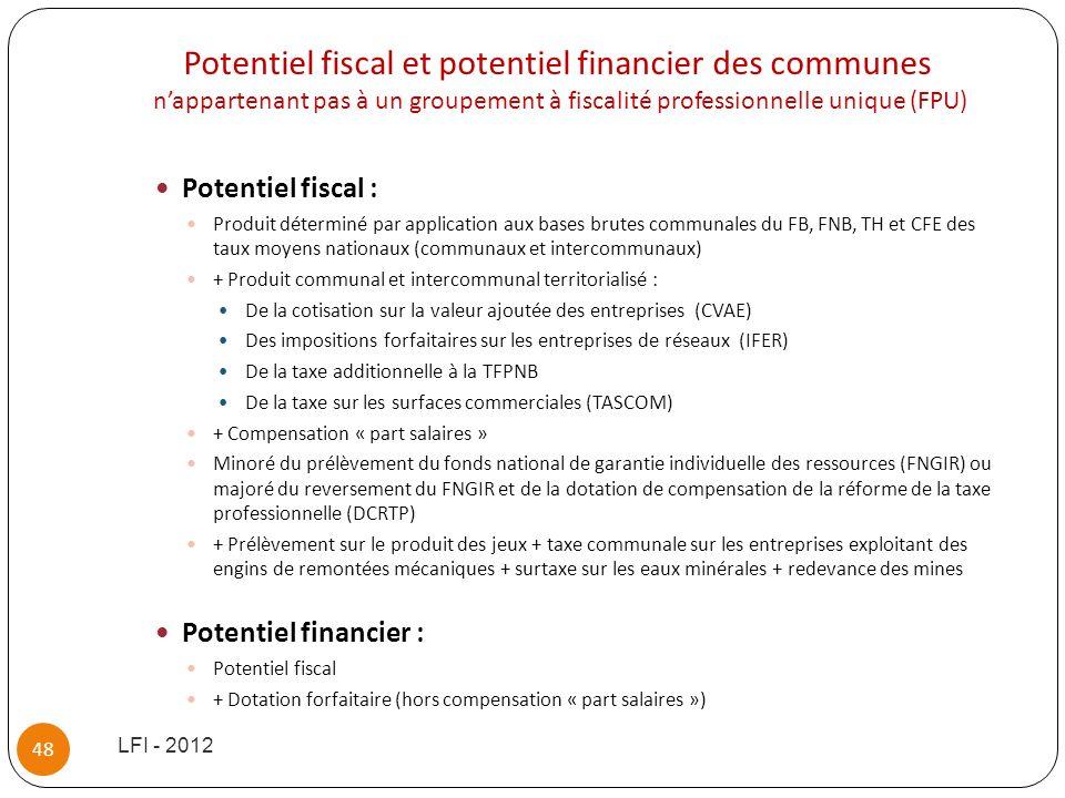 Potentiel fiscal et potentiel financier des communes nappartenant pas à un groupement à fiscalité professionnelle unique (FPU) Potentiel fiscal : Prod