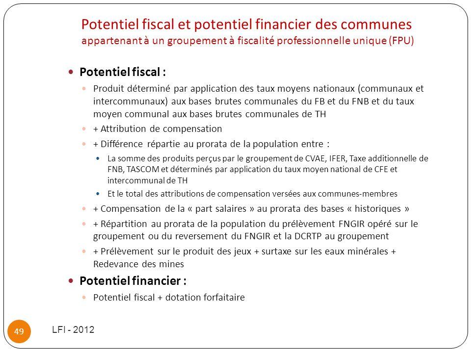 Potentiel fiscal et potentiel financier des communes appartenant à un groupement à fiscalité professionnelle unique (FPU) Potentiel fiscal : Produit d