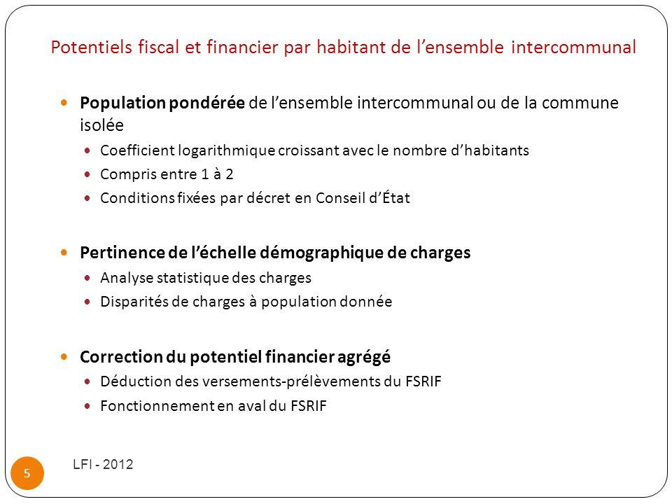 Potentiels fiscal et financier par habitant de lensemble intercommunal Population pondérée de lensemble intercommunal ou de la commune isolée Coeffici
