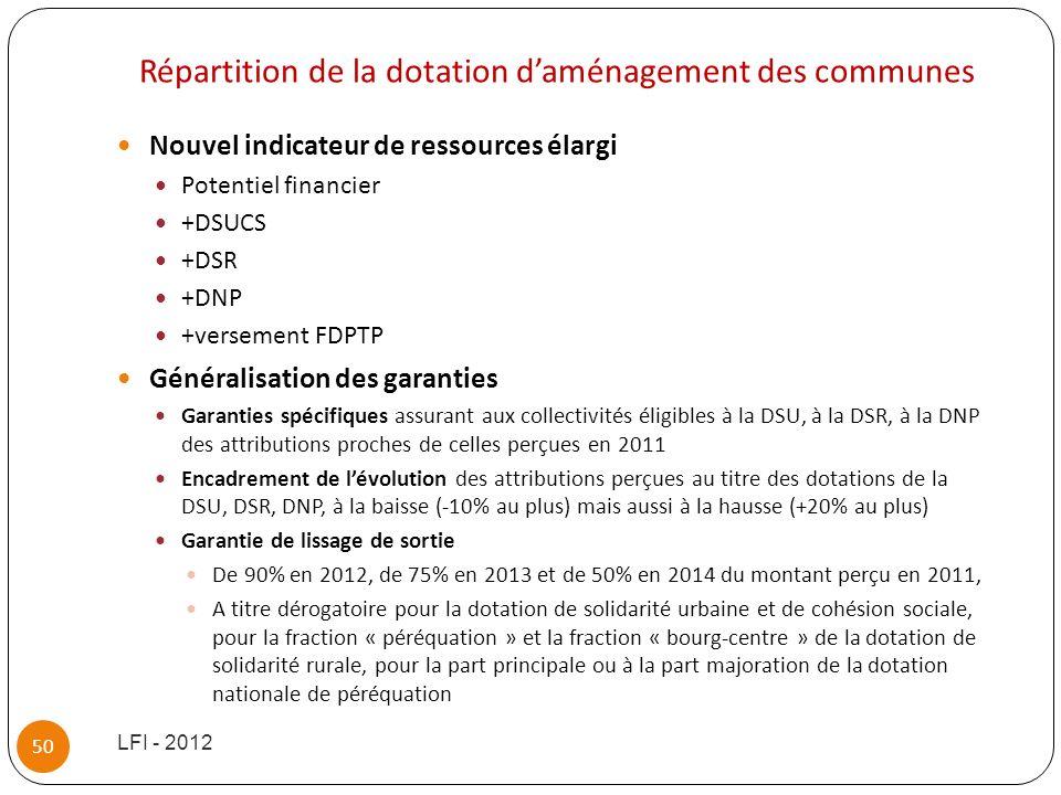Répartition de la dotation daménagement des communes Nouvel indicateur de ressources élargi Potentiel financier +DSUCS +DSR +DNP +versement FDPTP Géné